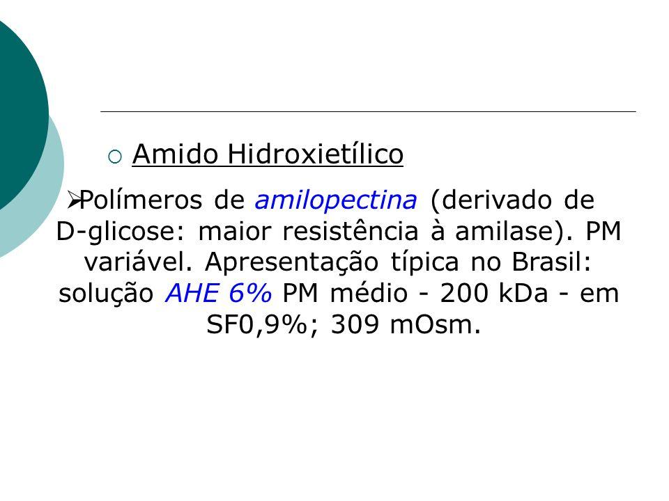 Amido Hidroxietílico Polímeros de amilopectina (derivado de D-glicose: maior resistência à amilase). PM variável. Apresentação típica no Brasil: soluç