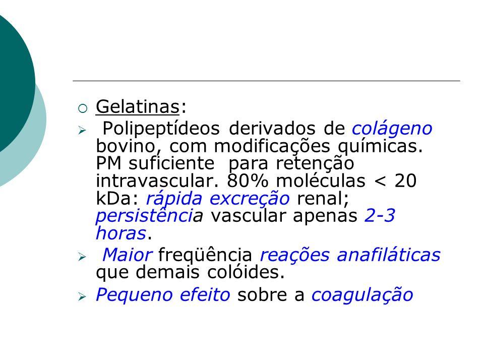 Gelatinas: Polipeptídeos derivados de colágeno bovino, com modificações químicas. PM suficiente para retenção intravascular. 80% moléculas < 20 kDa: r