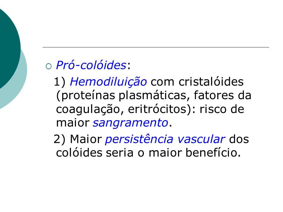 Pró-colóides: 1) Hemodiluição com cristalóides (proteínas plasmáticas, fatores da coagulação, eritrócitos): risco de maior sangramento. 2) Maior persi