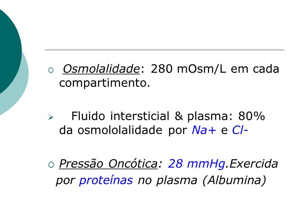 Osmolalidade: 280 mOsm/L em cada compartimento. Fluido intersticial & plasma: 80% da osmololalidade por Na+ e Cl- Pressão Oncótica: 28 mmHg.Exercida p