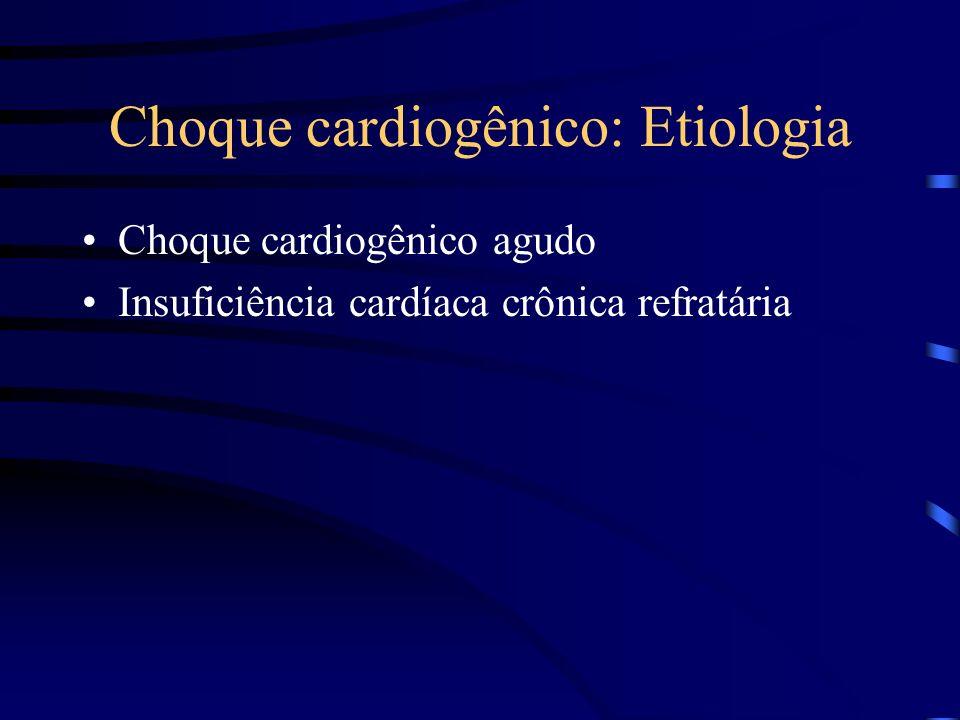 Choque cardiogênico: Etiologia Choque cardiogênico agudo Insuficiência cardíaca crônica refratária