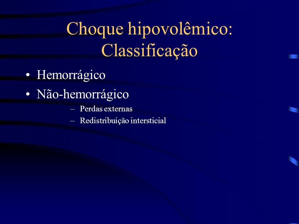 Choque hipovolêmico: Classificação Hemorrágico Não-hemorrágico – Perdas externas – Redistribuição intersticial