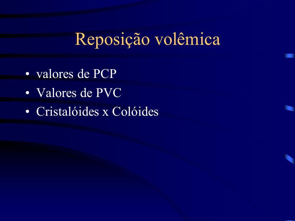 Reposição volêmica valores de PCP Valores de PVC Cristalóides x Colóides