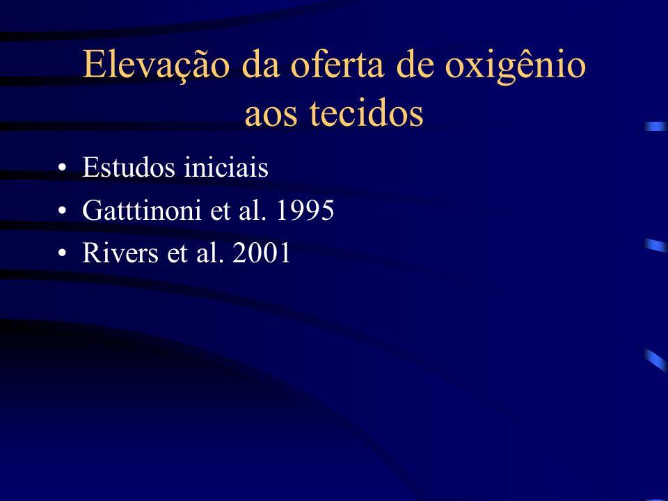 Elevação da oferta de oxigênio aos tecidos Estudos iniciais Gatttinoni et al. 1995 Rivers et al. 2001