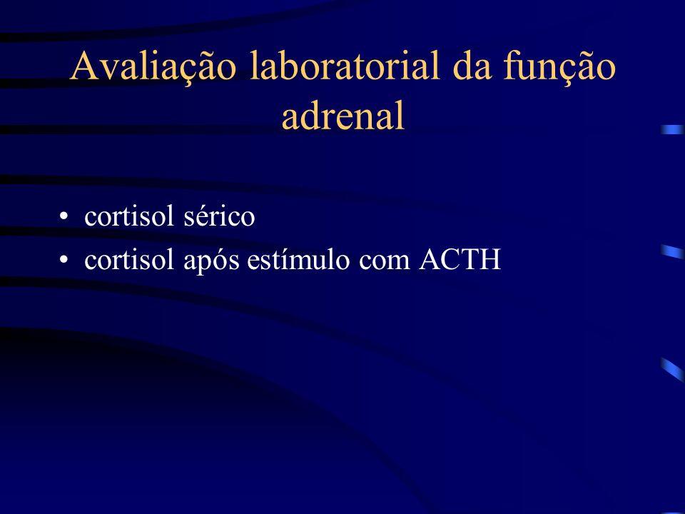 Avaliação laboratorial da função adrenal cortisol sérico cortisol após estímulo com ACTH