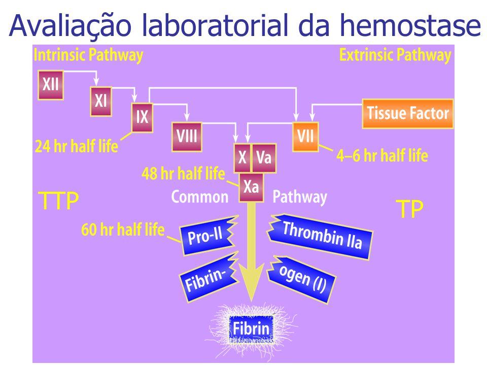 Avaliação laboratorial da hemostase TP TTP
