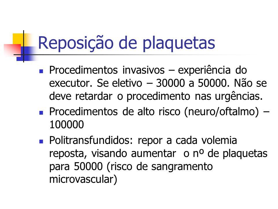 Reposição de plaquetas Procedimentos invasivos – experiência do executor. Se eletivo – 30000 a 50000. Não se deve retardar o procedimento nas urgência