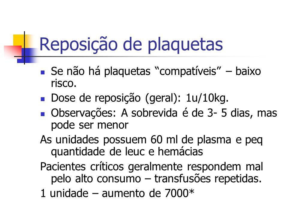 Reposição de plaquetas Se não há plaquetas compatíveis – baixo risco. Dose de reposição (geral): 1u/10kg. Observações: A sobrevida é de 3- 5 dias, mas