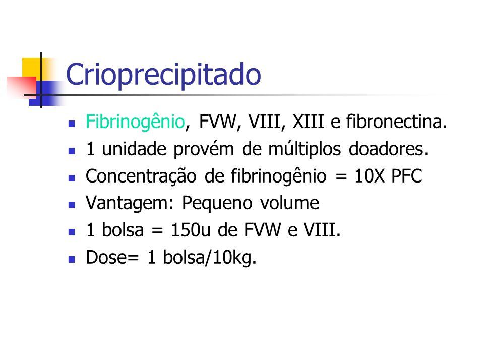 Crioprecipitado Fibrinogênio, FVW, VIII, XIII e fibronectina. 1 unidade provém de múltiplos doadores. Concentração de fibrinogênio = 10X PFC Vantagem: