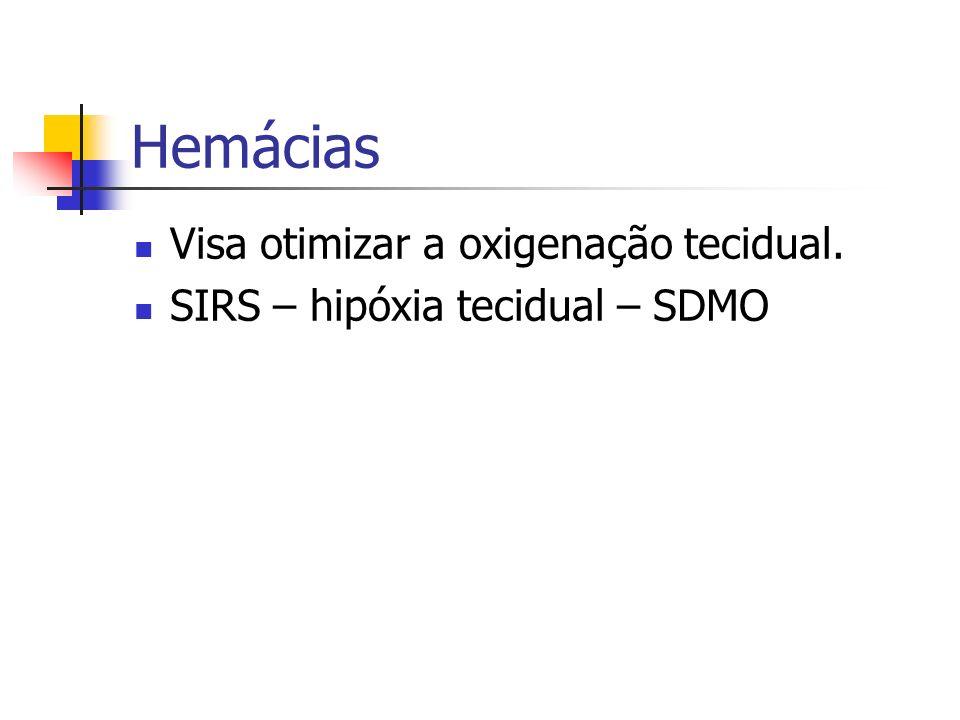 Hemácias Visa otimizar a oxigenação tecidual. SIRS – hipóxia tecidual – SDMO