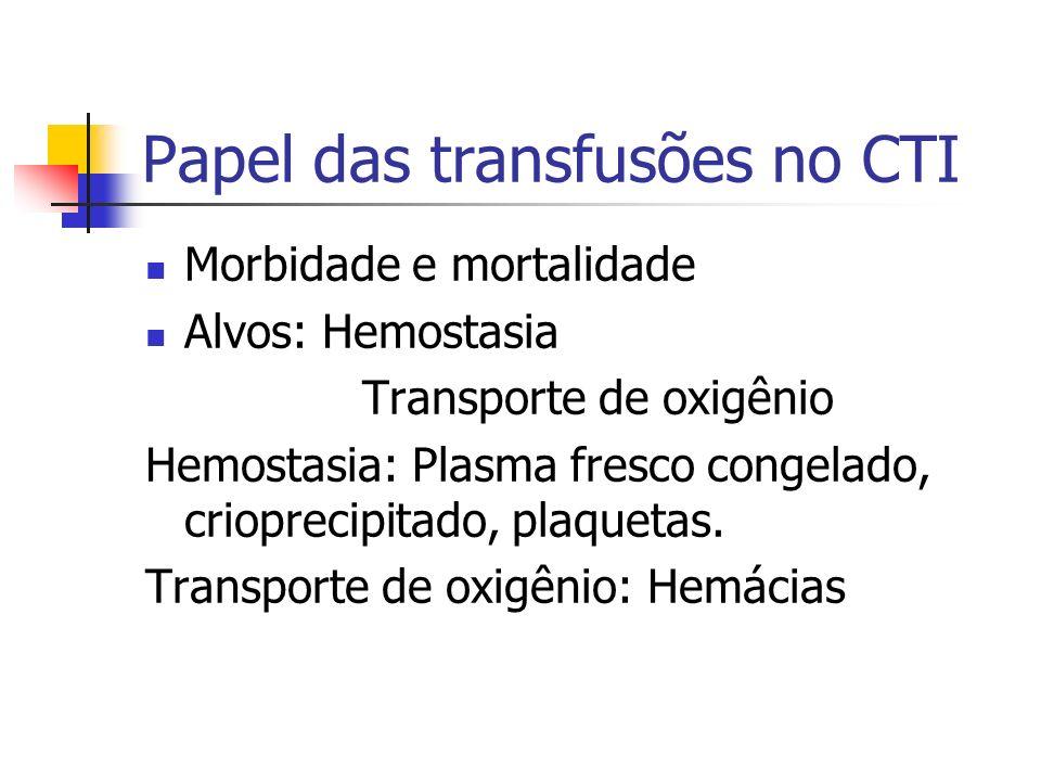 Papel das transfusões no CTI Morbidade e mortalidade Alvos: Hemostasia Transporte de oxigênio Hemostasia: Plasma fresco congelado, crioprecipitado, pl
