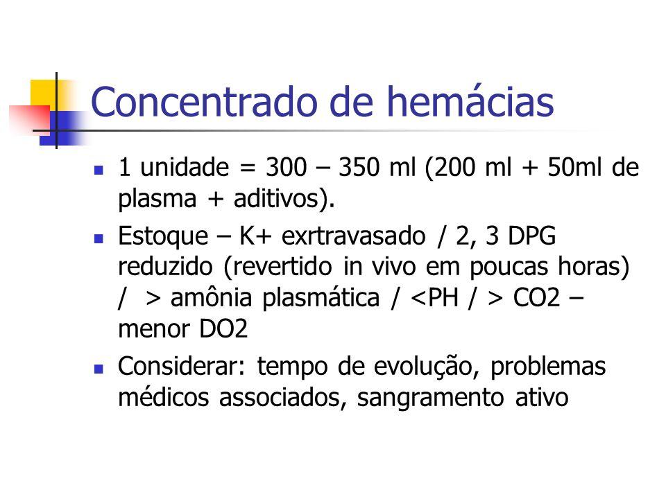 Concentrado de hemácias 1 unidade = 300 – 350 ml (200 ml + 50ml de plasma + aditivos). Estoque – K+ exrtravasado / 2, 3 DPG reduzido (revertido in viv