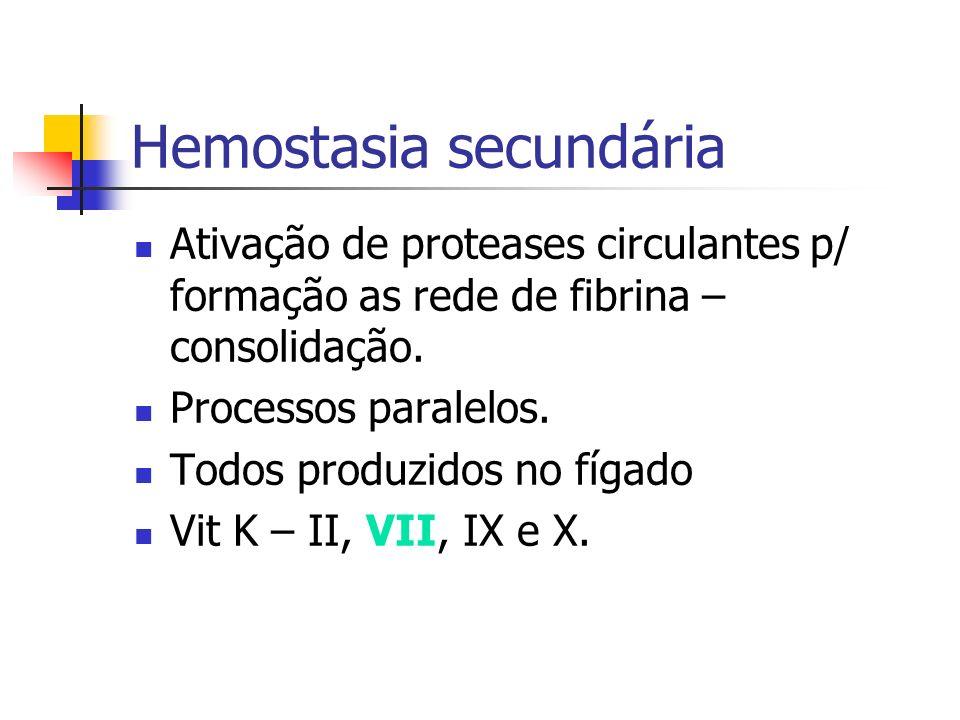 Hemostasia secundária Ativação de proteases circulantes p/ formação as rede de fibrina – consolidação. Processos paralelos. Todos produzidos no fígado