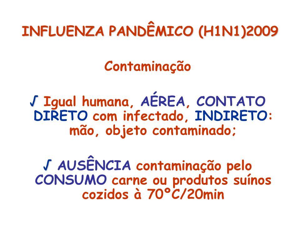 Contaminação Igual humana, AÉREA, CONTATO DIRETO com infectado, INDIRETO: mão, objeto contaminado; AUSÊNCIA contaminação pelo CONSUMO carne ou produto