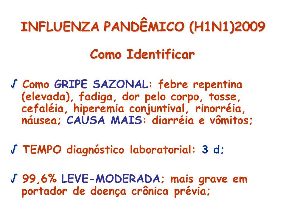 INFLUENZA PANDÊMICO (H1N1)2009 Como Identificar Como GRIPE SAZONAL: febre repentina (elevada), fadiga, dor pelo corpo, tosse, cefaléia, hiperemia conj