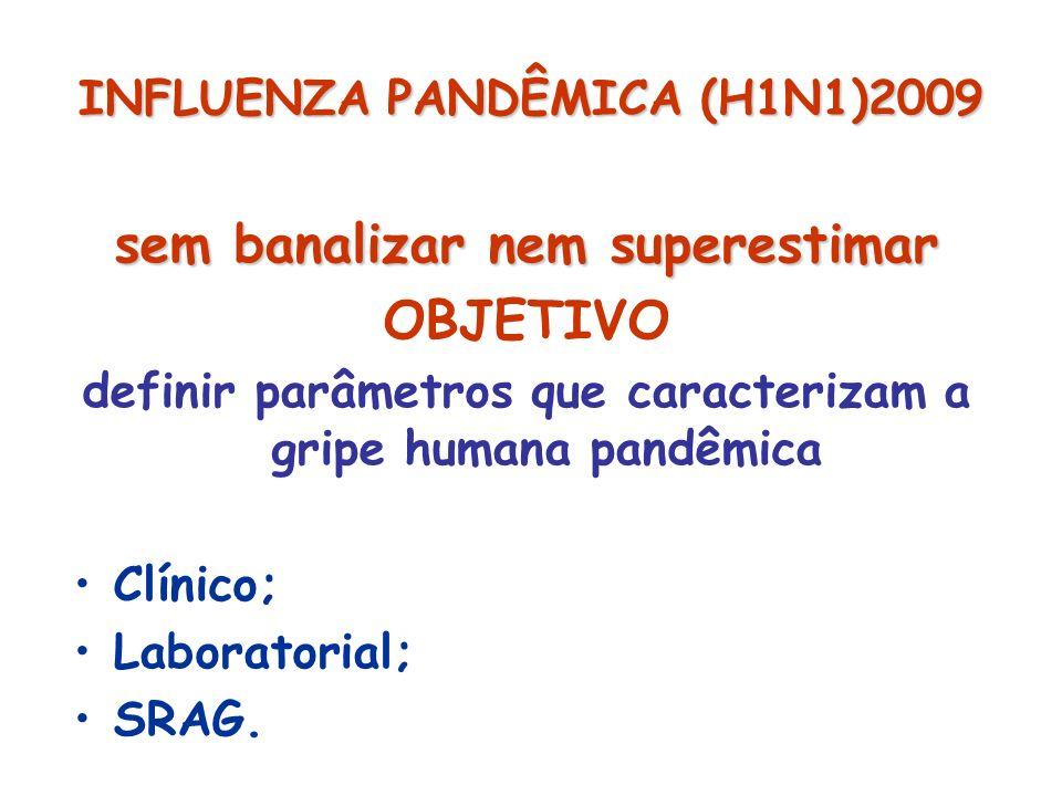 INFLUENZA PANDÊMICO (H1N1)2009 SRAG alerta agravamento pelo menos 1 Agravamento febre, mialgia, tosse, FR > 25; Altera consciência, sonolência, confusão; Desidratação; Convulsão; Batimento asa nariz; tiragem, cornagem; PAD 120; Tax.