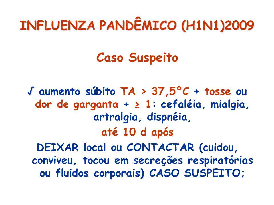 INFLUENZA PANDÊMICO (H1N1)2009 Caso Suspeito aumento súbito TA > 37,5ºC + tosse ou dor de garganta + 1: cefaléia, mialgia, artralgia, dispnéia, até 10