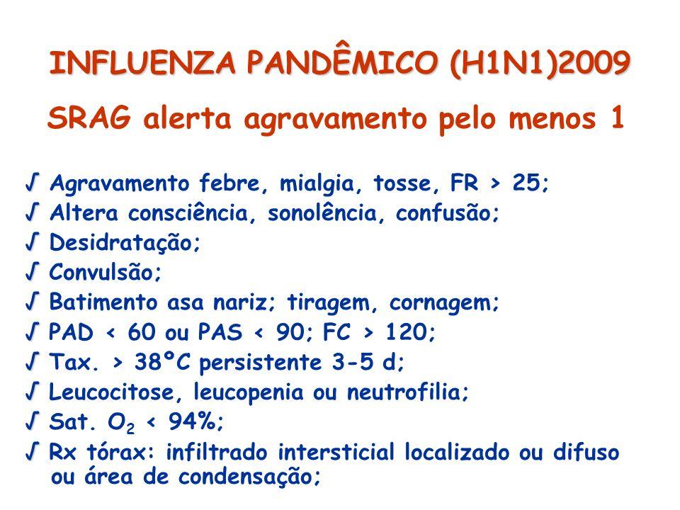 INFLUENZA PANDÊMICO (H1N1)2009 SRAG alerta agravamento pelo menos 1 Agravamento febre, mialgia, tosse, FR > 25; Altera consciência, sonolência, confus