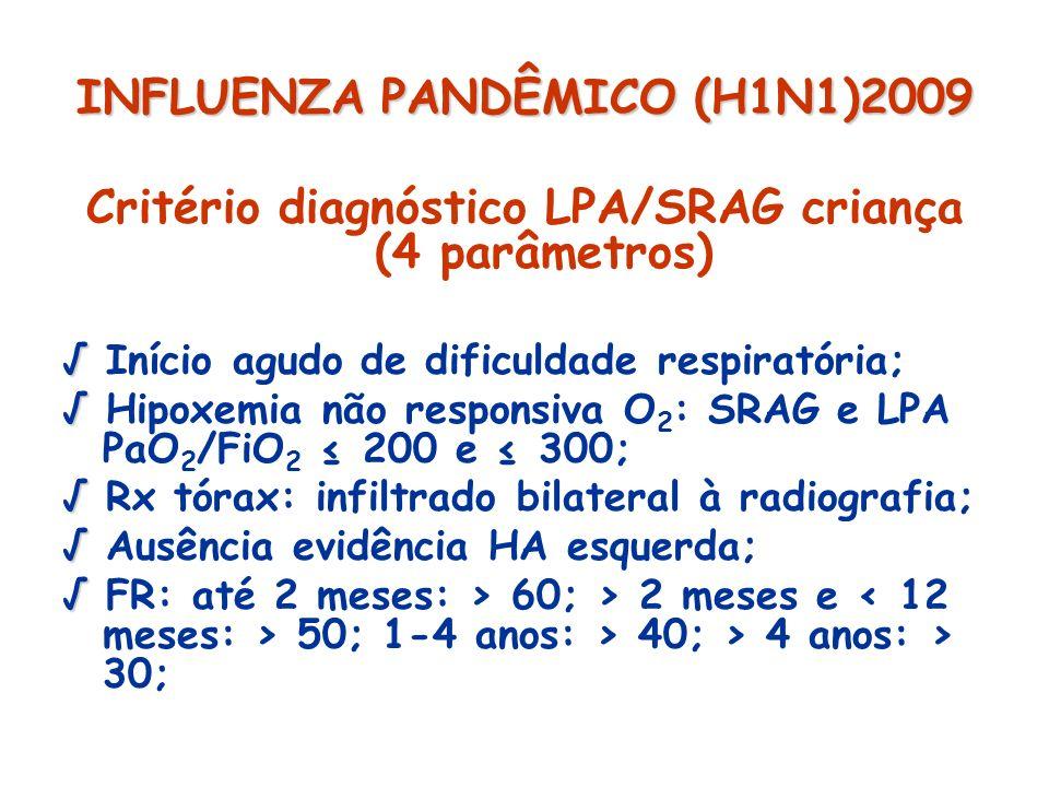 INFLUENZA PANDÊMICO (H1N1)2009 Critério diagnóstico LPA/SRAG criança (4 parâmetros) Início agudo de dificuldade respiratória; Hipoxemia não responsiva
