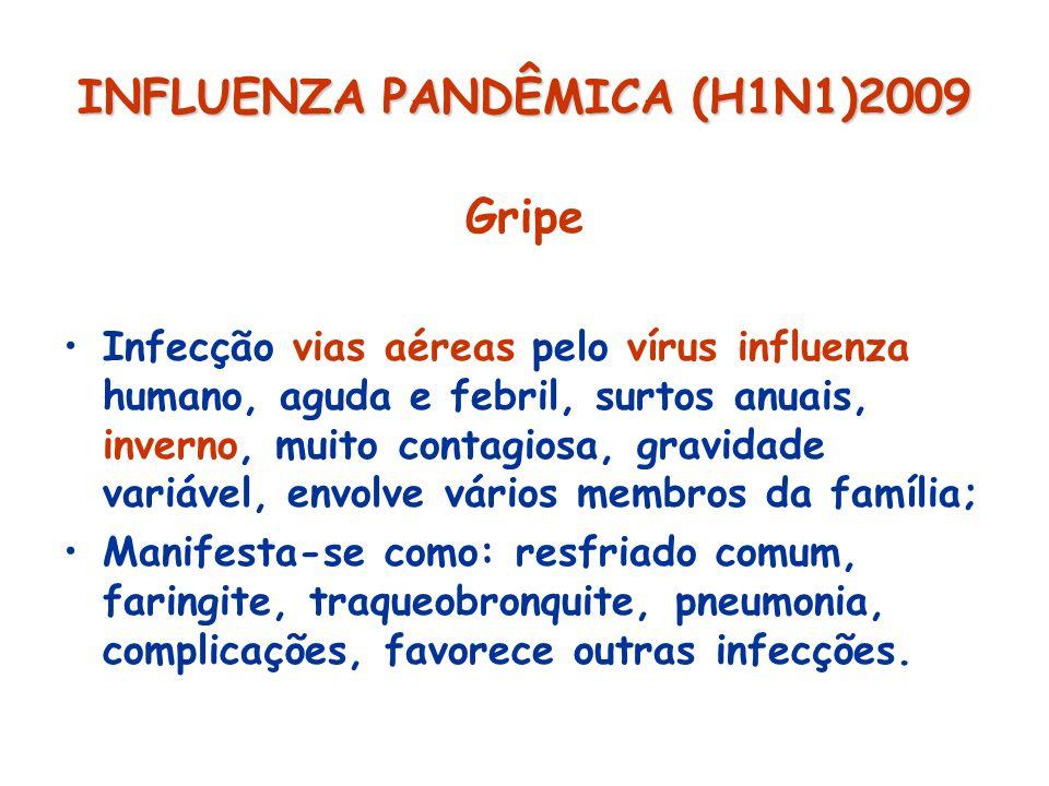 INFLUENZA PANDÊMICO (H1N1)2009 Complicações mais freqüentes Bronquite aguda, Pneumonia viral e bacteriana (4-5 d após início da gripe); Alterações ECG, Miocardite, Pericardite; Miosite, Mioglobinúria/IRA; Encefalite/encefalopatia (1ª sem da gripe); Mielite transversa, Guillain-Barré; Otite média; Toxemia; Parotidite.