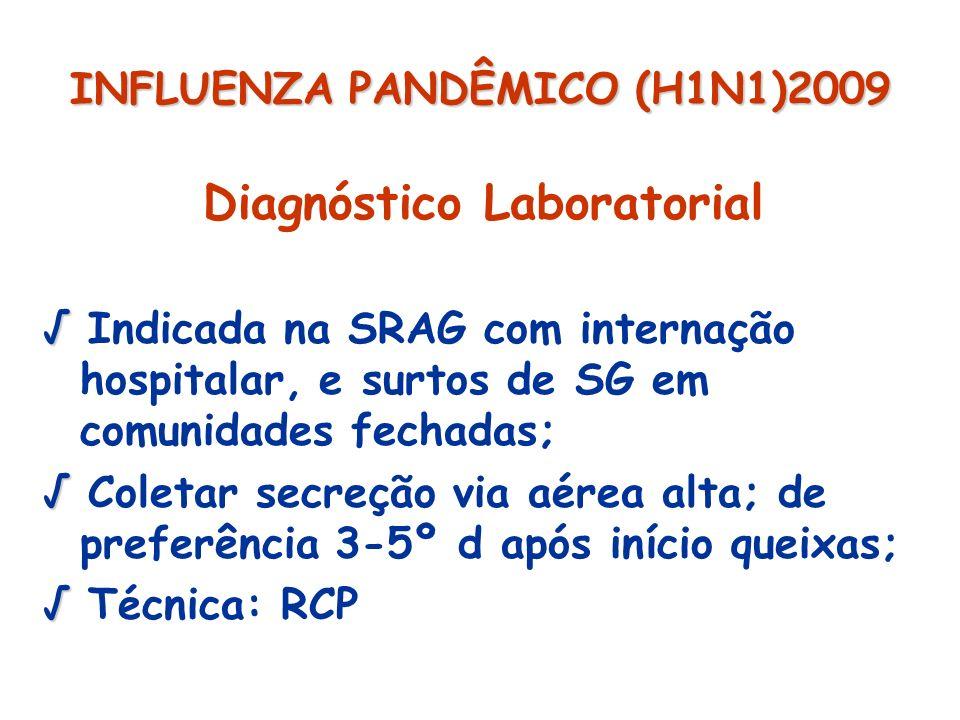INFLUENZA PANDÊMICO (H1N1)2009 Diagnóstico Laboratorial Indicada na SRAG com internação hospitalar, e surtos de SG em comunidades fechadas; Coletar se