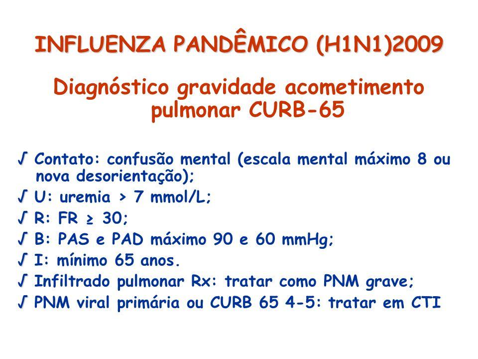 INFLUENZA PANDÊMICO (H1N1)2009 Diagnóstico gravidade acometimento pulmonar CURB-65 Contato: confusão mental (escala mental máximo 8 ou nova desorienta