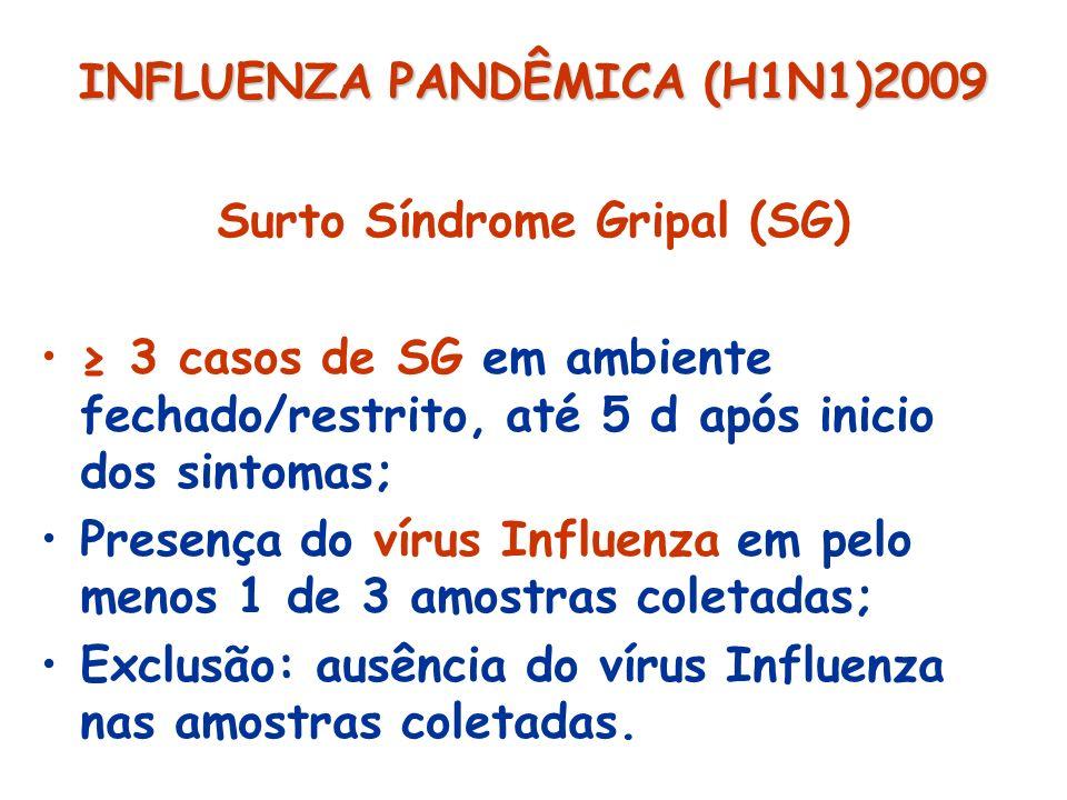 INFLUENZA PANDÊMICO (H1N1)2009 Diagnóstico Diferencial SG Nasofaringite (resfriado comum), faringite, amigdalite, laringite, traqueíte, laringotraqueíte, infecção vias aéreas superiores múltiplas; SRAG Infecções viróticas (Respiratório Sincisial, Coxsackie, Citomegálico), pneumonia bacteriana, tuberculose, neoplasias pulmonares (primarias ou metastáticas);