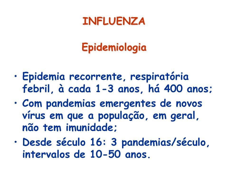 INFLUENZA Biologia Proteína envelope: H (hemaglutinina), N (neuraminidase); Mutante A: origem Humana, Suína, Aviária; Existem: aves 15 H e 9 N; humanos 4 H e 2 N; De 144 combinações, importância humana: H1N1, H2N2, H3N2, H5N1; A H1N1: causa mais comum Gripe humana; Variante H1N1 selvagem: ½ Gripes em 2006, baixa patogenicidade.