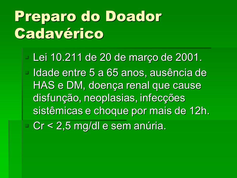 Preparo do Doador Cadavérico Lei 10.211 de 20 de março de 2001. Lei 10.211 de 20 de março de 2001. Idade entre 5 a 65 anos, ausência de HAS e DM, doen