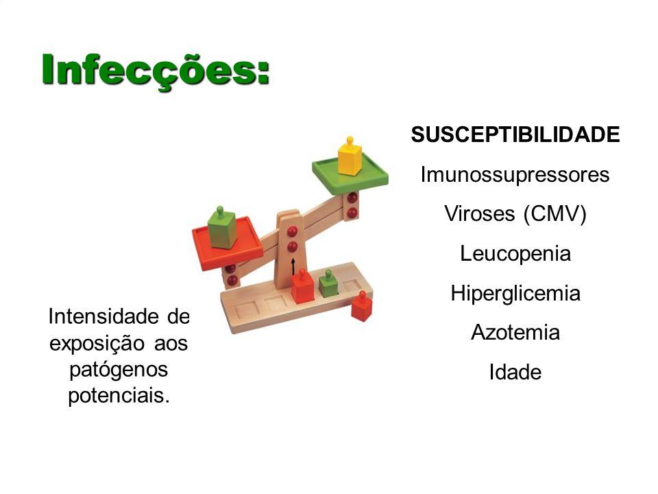 Infecções: Intensidade de exposição aos patógenos potenciais. SUSCEPTIBILIDADE Imunossupressores Viroses (CMV) Leucopenia Hiperglicemia Azotemia Idade