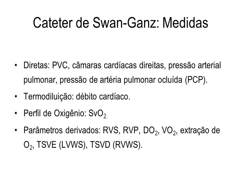 Cateter de Swan-Ganz: Medidas Diretas: PVC, câmaras cardíacas direitas, pressão arterial pulmonar, pressão de artéria pulmonar ocluída (PCP). Termodil