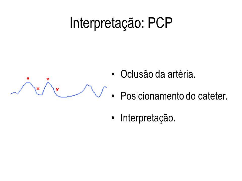 Interpretação: PCP Oclusão da artéria. Posicionamento do cateter. Interpretação.