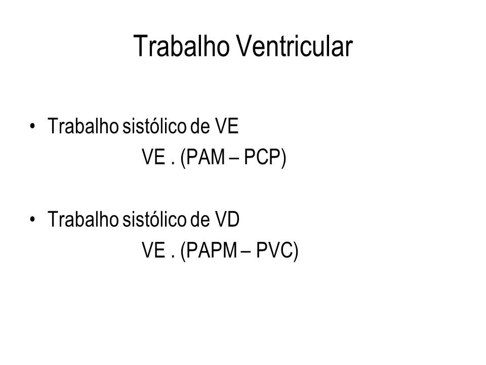 Trabalho Ventricular Trabalho sistólico de VE VE. (PAM – PCP) Trabalho sistólico de VD VE. (PAPM – PVC)