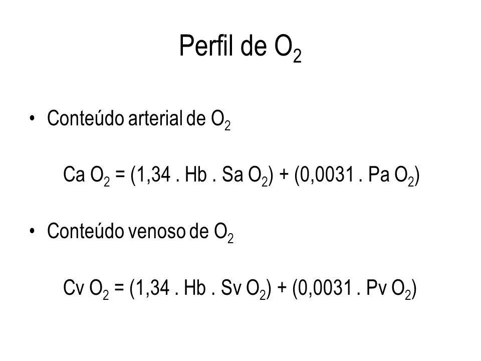 Perfil de O 2 Conteúdo arterial de O 2 Ca O 2 = (1,34. Hb. Sa O 2 ) + (0,0031. Pa O 2 ) Conteúdo venoso de O 2 Cv O 2 = (1,34. Hb. Sv O 2 ) + (0,0031.