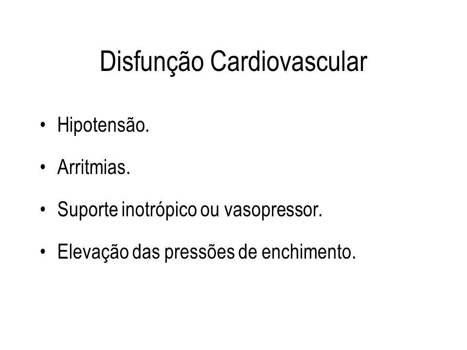 Disfunção Cardiovascular Hipotensão. Arritmias. Suporte inotrópico ou vasopressor. Elevação das pressões de enchimento.
