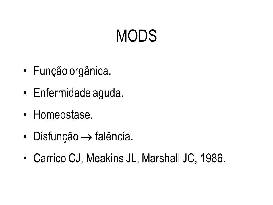 MODS Função orgânica. Enfermidade aguda. Homeostase. Disfunção falência. Carrico CJ, Meakins JL, Marshall JC, 1986.