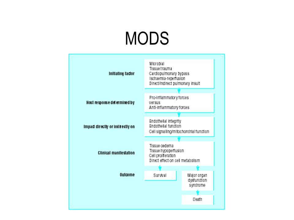 MODS - Mediadores Endotoxinas e exotoxinas.Complemento.
