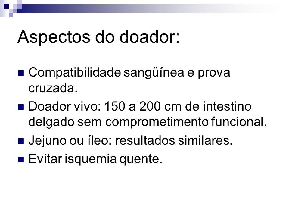 Aspectos do doador: Compatibilidade sangüínea e prova cruzada. Doador vivo: 150 a 200 cm de intestino delgado sem comprometimento funcional. Jejuno ou