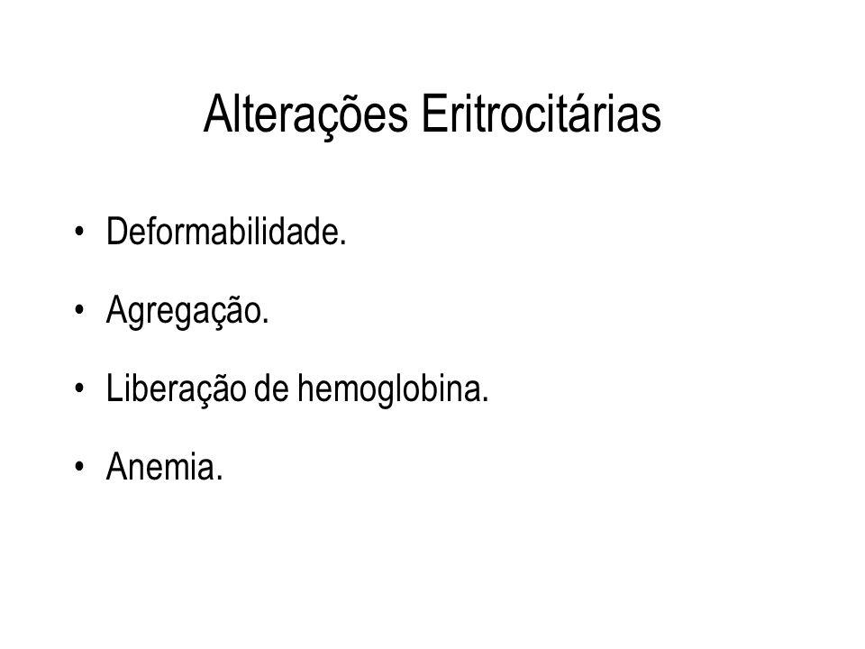 Alterações Eritrocitárias Deformabilidade. Agregação. Liberação de hemoglobina. Anemia.