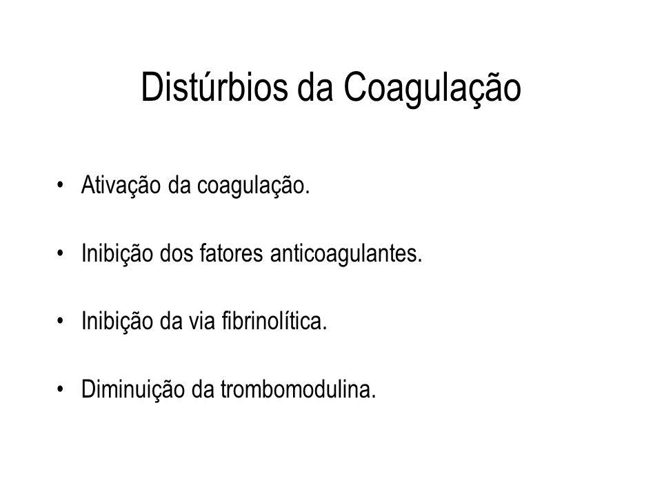 Distúrbios da Coagulação Ativação da coagulação. Inibição dos fatores anticoagulantes. Inibição da via fibrinolítica. Diminuição da trombomodulina.
