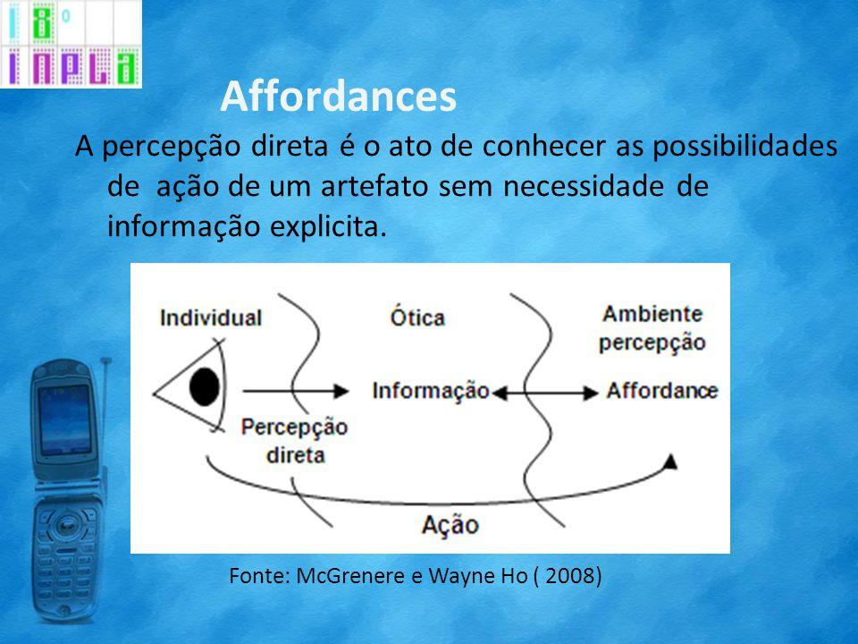 Affordances A percepção direta é o ato de conhecer as possibilidades de ação de um artefato sem necessidade de informação explicita. Fonte: McGrenere
