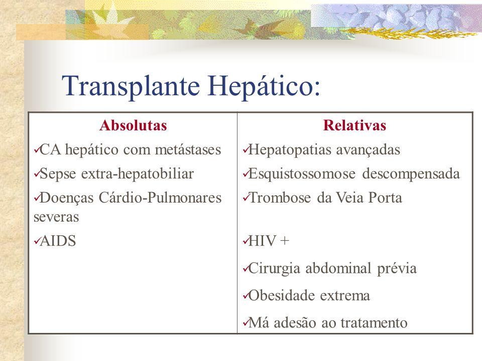 Transplante Hepático: Quem é candidato ao transplante? Quais as contra-indicações? AbsolutasRelativas CA hepático com metástases Hepatopatias avançada