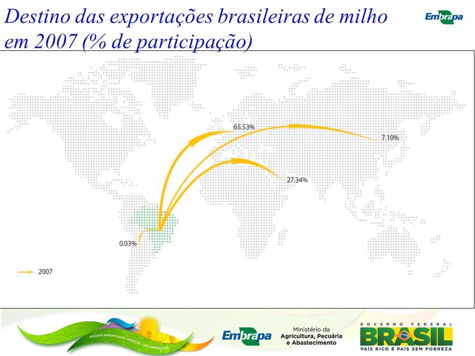 Destino das exportações brasileiras de milho em 2007 (% de participação)