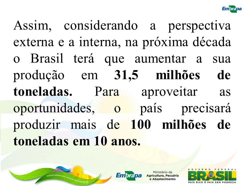 Assim, considerando a perspectiva externa e a interna, na próxima década o Brasil terá que aumentar a sua produção em 31,5 milhões de toneladas. Para