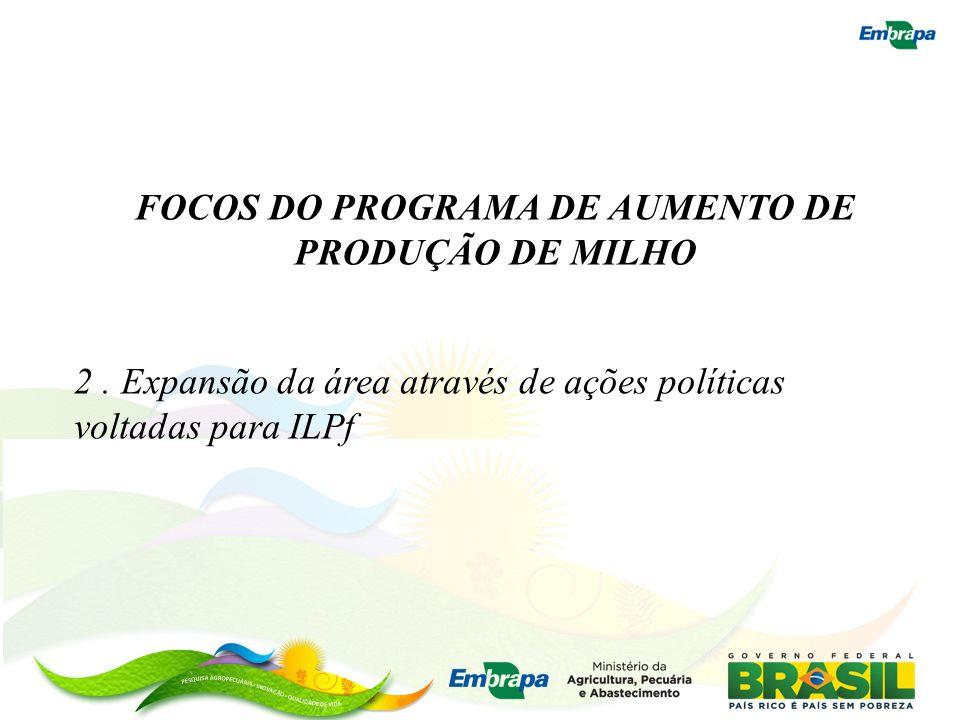 FOCOS DO PROGRAMA DE AUMENTO DE PRODUÇÃO DE MILHO 2. Expansão da área através de ações políticas voltadas para ILPf