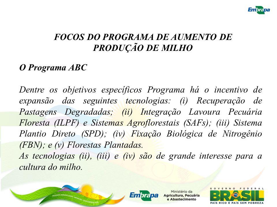 FOCOS DO PROGRAMA DE AUMENTO DE PRODUÇÃO DE MILHO O Programa ABC Dentre os objetivos específicos Programa há o incentivo de expansão das seguintes tec
