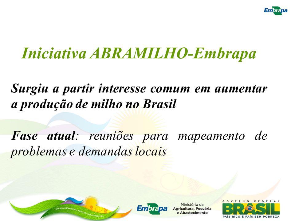 Iniciativa ABRAMILHO-Embrapa Surgiu a partir interesse comum em aumentar a produção de milho no Brasil Fase atual: reuniões para mapeamento de problem