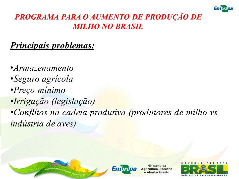 PROGRAMA PARA O AUMENTO DE PRODUÇÃO DE MILHO NO BRASIL Principais problemas: Armazenamento Seguro agrícola Preço mínimo Irrigação (legislação) Conflit