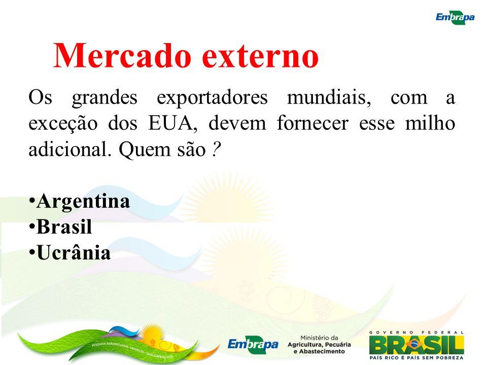 Mercado externo Os grandes exportadores mundiais, com a exceção dos EUA, devem fornecer esse milho adicional. Quem são ? Argentina Brasil Ucrânia