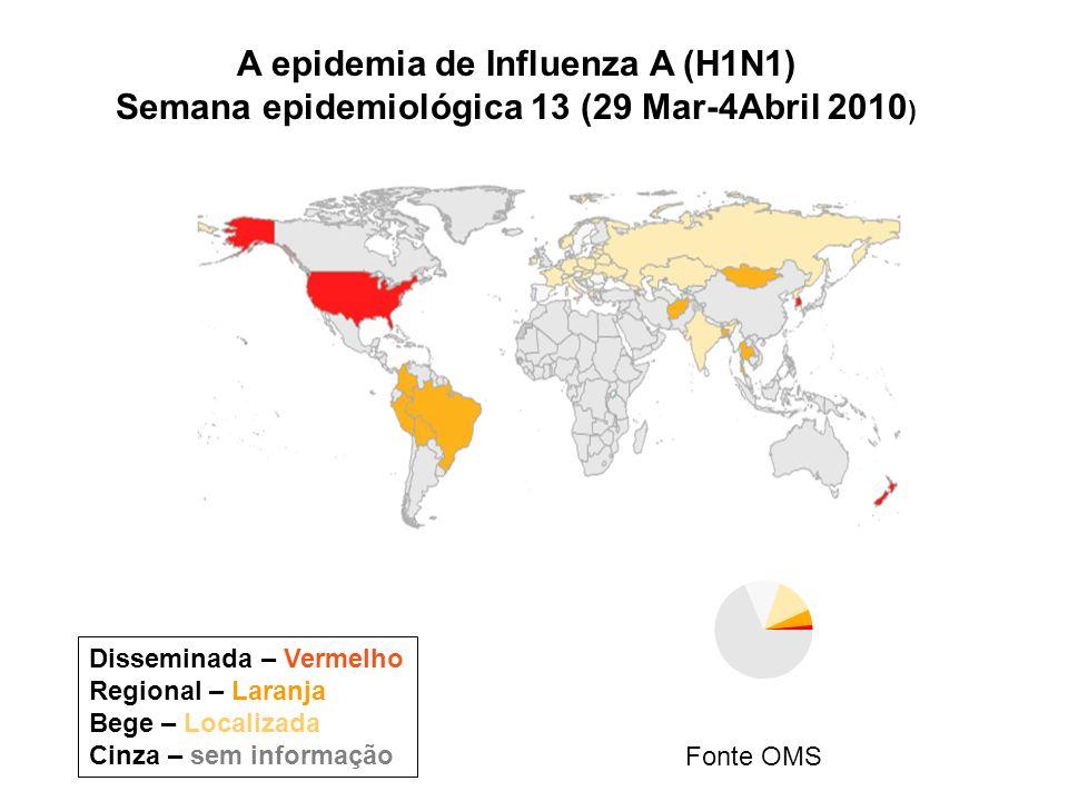 A epidemia de Influenza A (H1N1) Semana epidemiológica 13 (29 Mar-4Abril 2010 ) Fonte OMS Disseminada – Vermelho Regional – Laranja Bege – Localizada